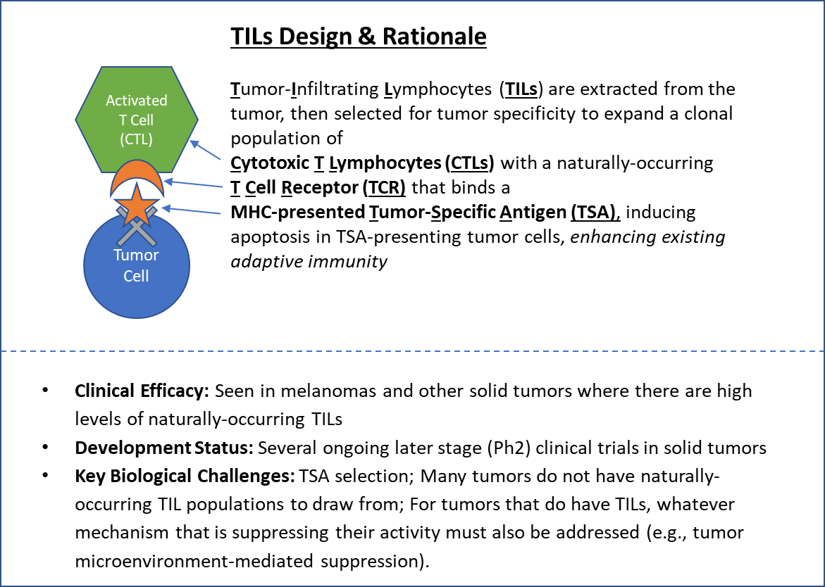 Cell Therapies - Figure 6 - Blue Matter Consulting