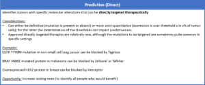 direct predictive tests in precision medicine oncology