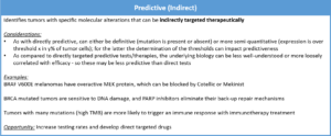 indirect predictive tests in precision medicine oncology