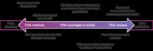 Potential outcomes for the prescription digital therapeutics market